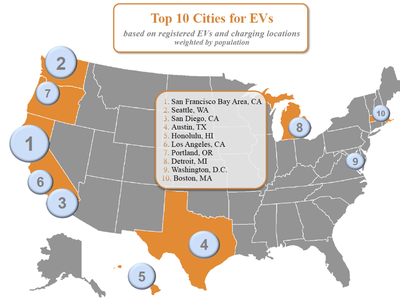 The New Motor City Look West For Ev Hubs News Opb
